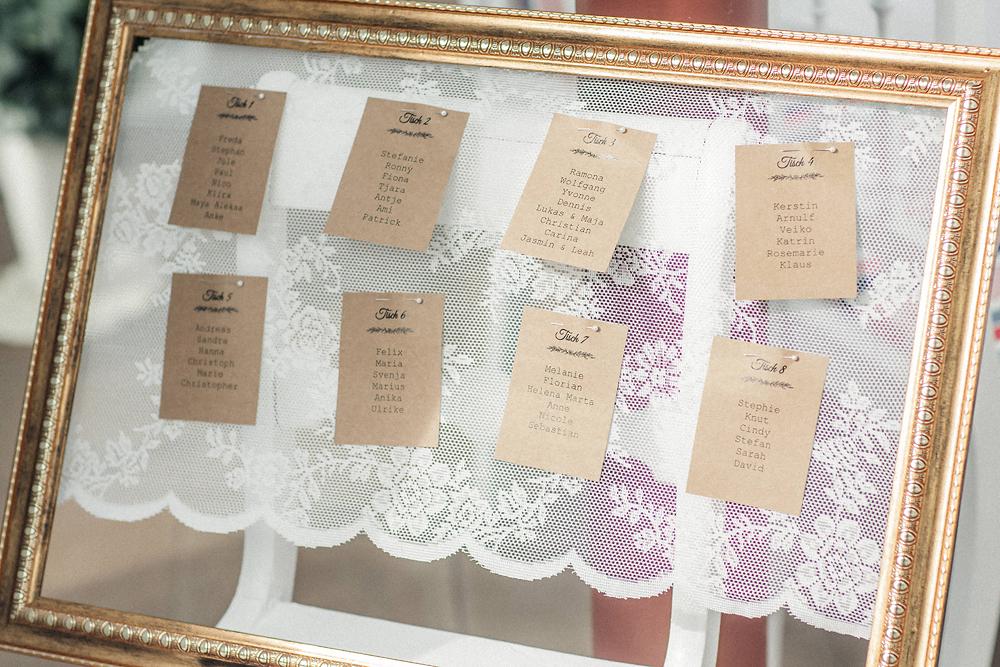 Hochzeitsdekoration Hochzeit Bilderrahmen Dekoration Sitzplan
